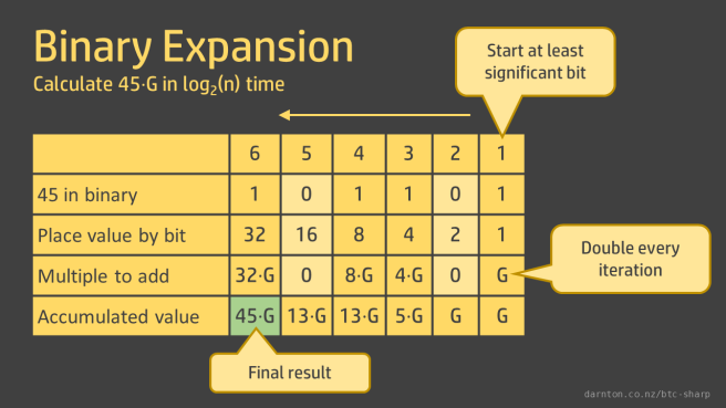 BinaryExpansion.png