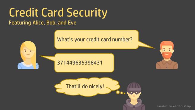 CreditCardAliceBobEve.png