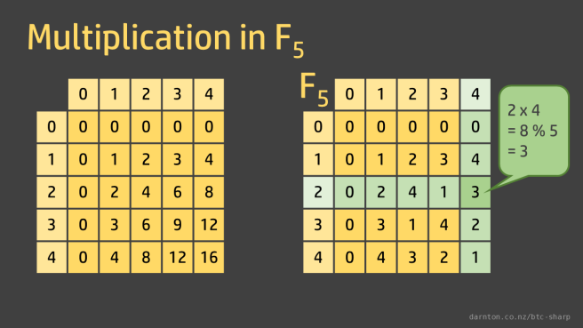 MultiplicationF5.png