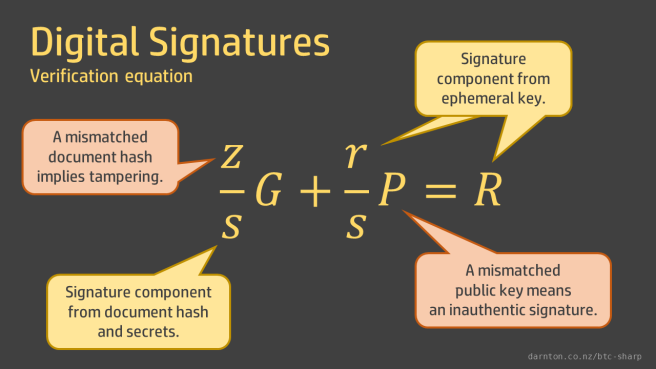 SignatureEquation.png