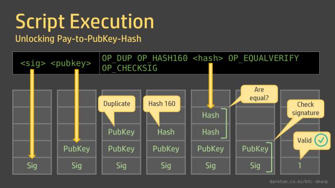 P2pkhUnlockScript.png