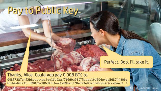 PayToPubKeyPurchase.png