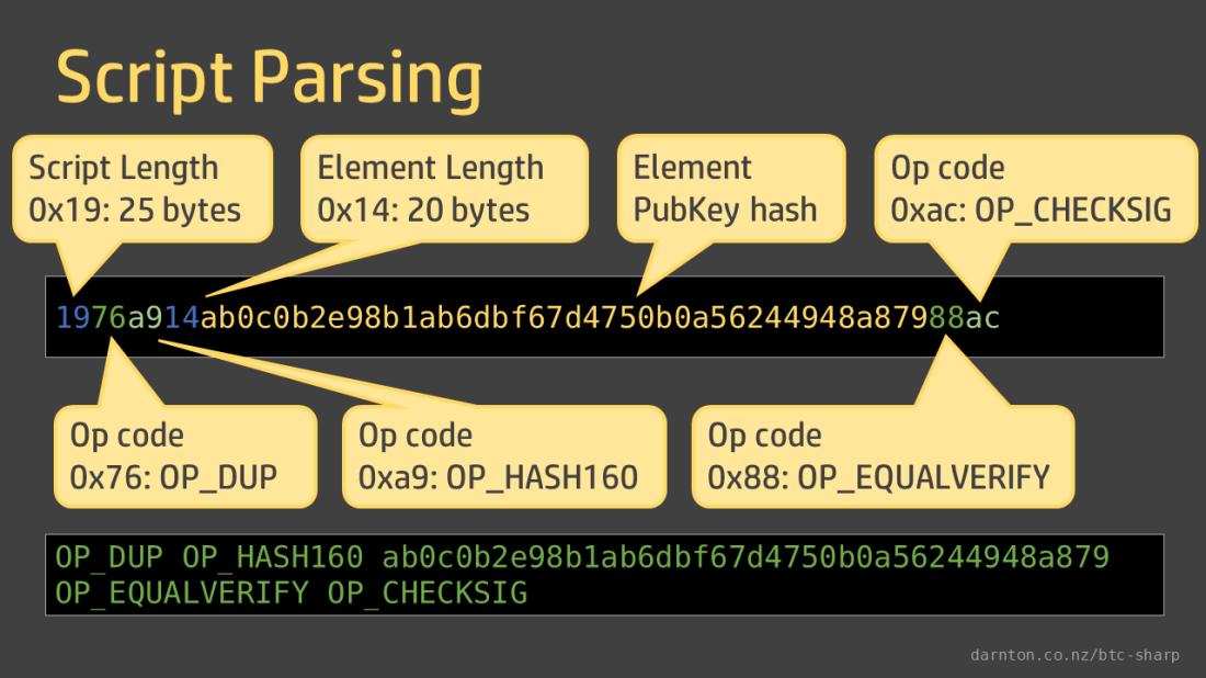 ScriptPubKeyParsing.png