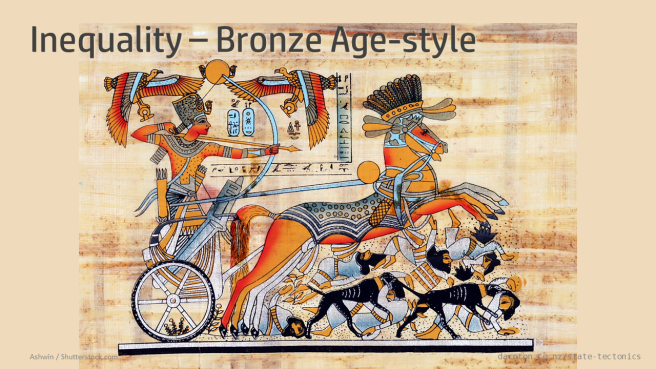 BronzeAgeInequality.png